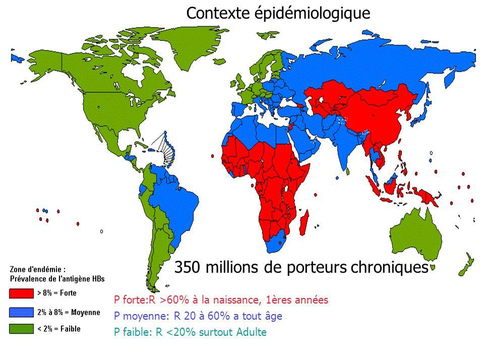 Contexte épidémiologique 350 millions de porteurs chroniques P forte:R >60% à la naissance, 1ères années P moyenne: R 20 à 60% a tout âge P faible: R