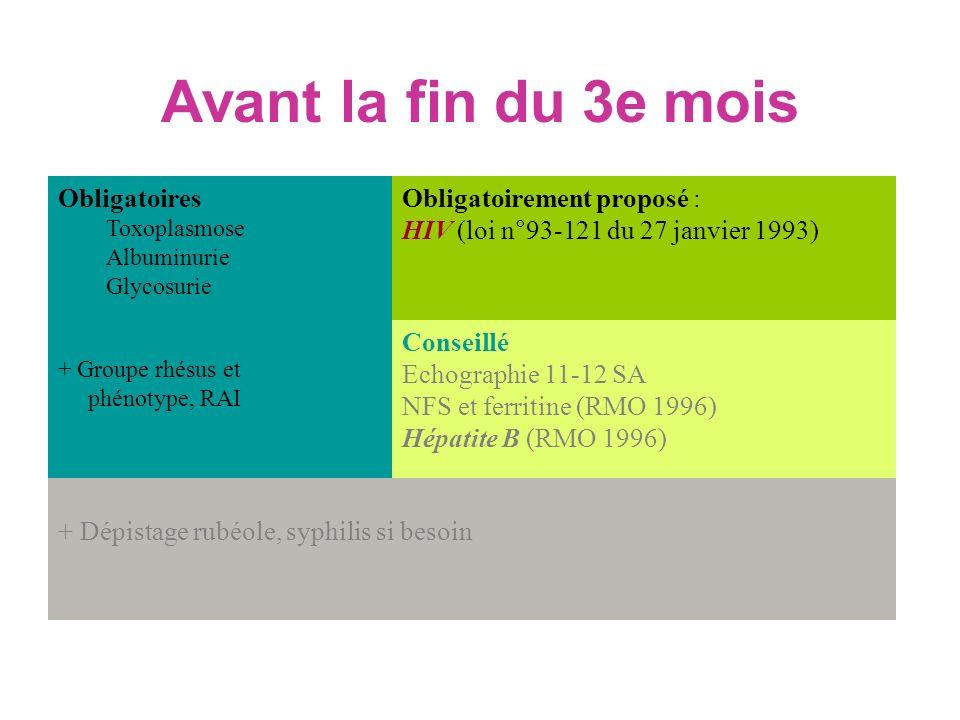 Avant la fin du 3e mois Obligatoires Toxoplasmose Albuminurie Glycosurie Obligatoirement proposé : HIV (loi n°93-121 du 27 janvier 1993) + Groupe rhés