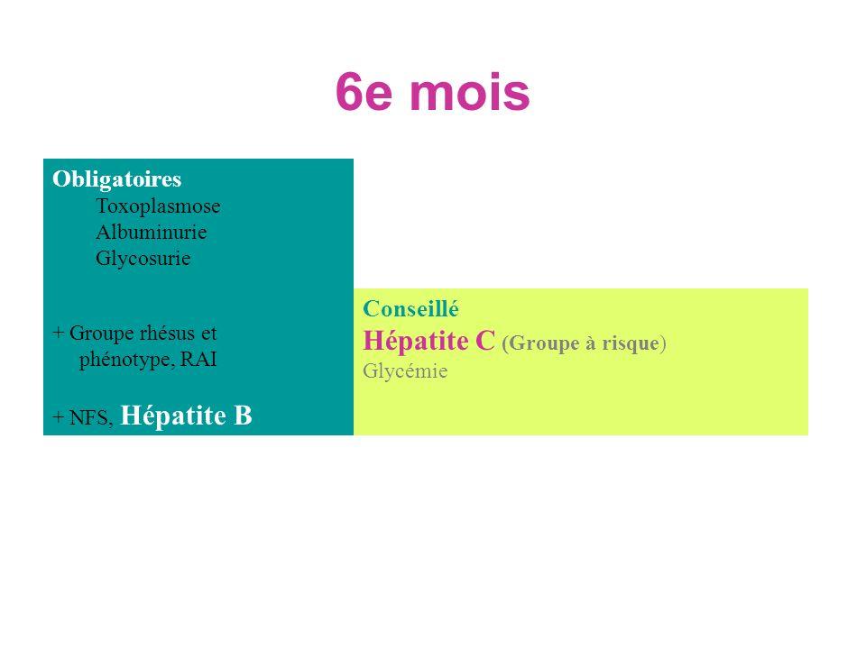 6e mois Obligatoires Toxoplasmose Albuminurie Glycosurie + Groupe rhésus et phénotype, RAI + NFS, Hépatite B Conseillé Hépatite C (Groupe à risque) Gl