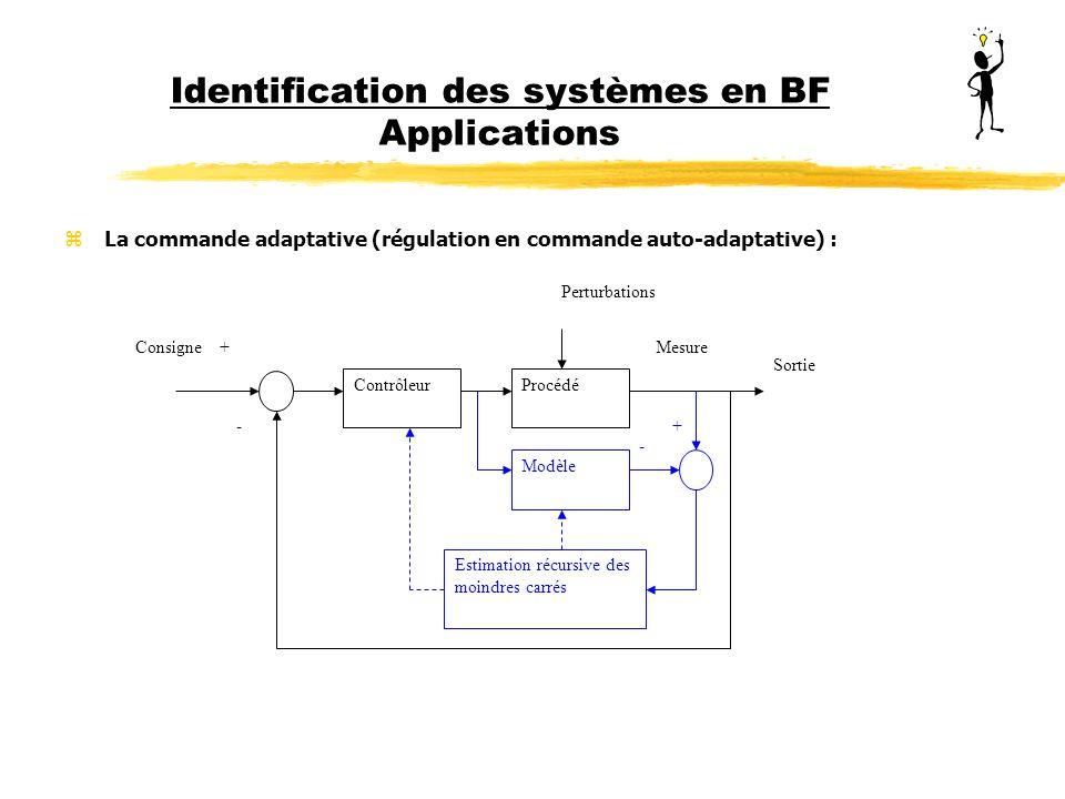 Identification des systèmes en BF Applications zLa commande adaptative (régulation en commande auto-adaptative) : ContrôleurProcédé Modèle Estimation