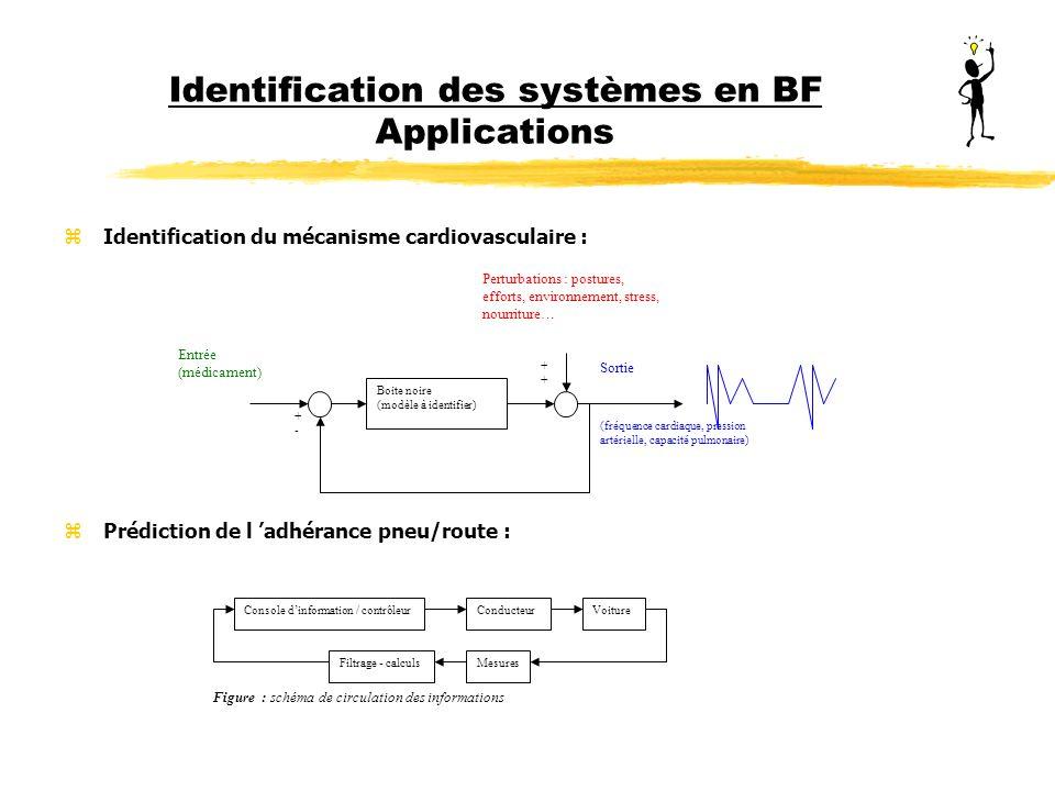 Identification des systèmes en BF Applications zIdentification du mécanisme cardiovasculaire : zPrédiction de l adhérance pneu/route : Boite noire (mo