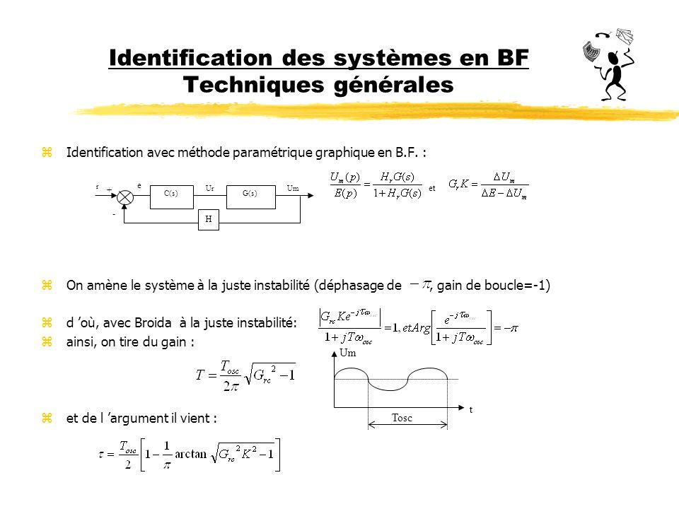 Identification des systèmes en BF Techniques générales zIdentification avec méthode paramétrique graphique en B.F. : zOn amène le système à la juste i