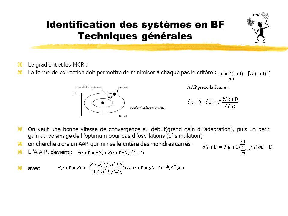 Identification des systèmes en BF Techniques générales zLe gradient et les MCR : zLe terme de correction doit permettre de minimiser à chaque pas le c