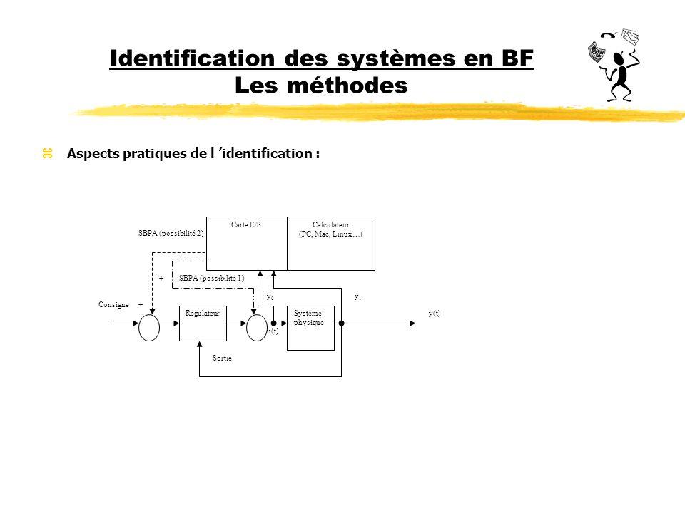 Identification des systèmes en BF Les méthodes zAspects pratiques de l identification : Calculateur (PC, Mac, Linux…) Carte E/S RégulateurSystème phys