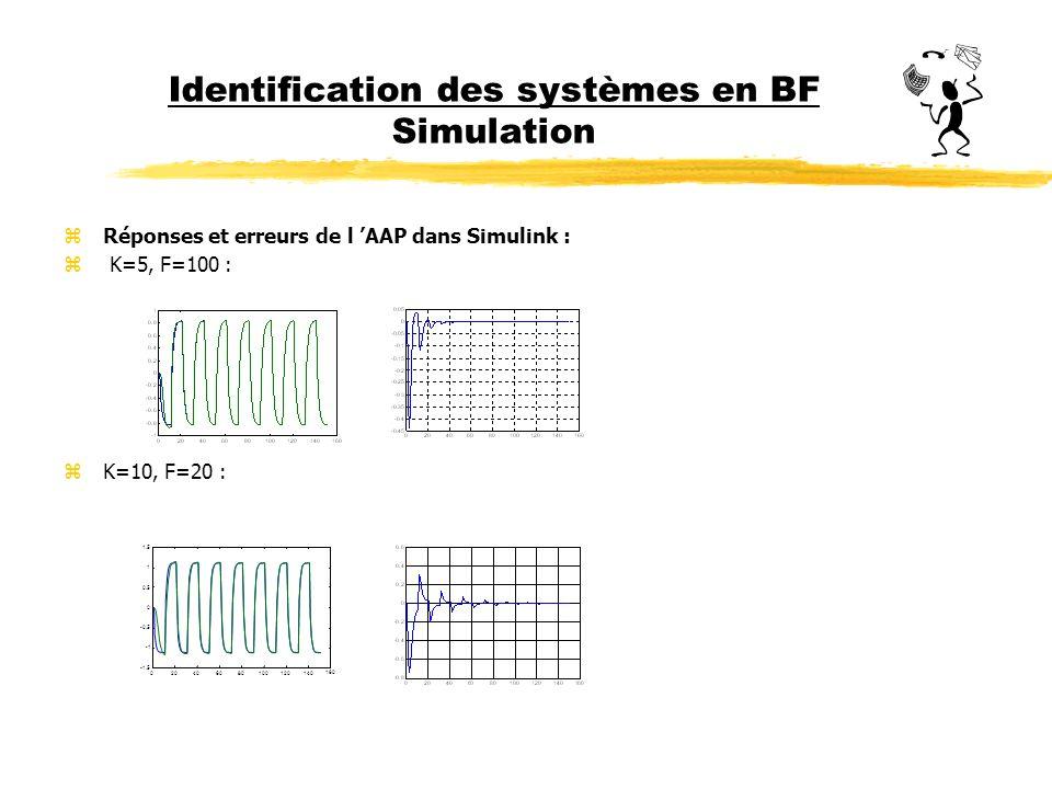 Identification des systèmes en BF Simulation zRéponses et erreurs de l AAP dans Simulink : z K=5, F=100 : zK=10, F=20 : 020406080100120140 160 -1.5 -0