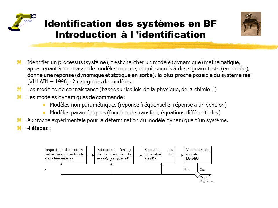 Identification des systèmes en BF Introduction à l identification zIdentifier un processus (système), cest chercher un modèle (dynamique) mathématique