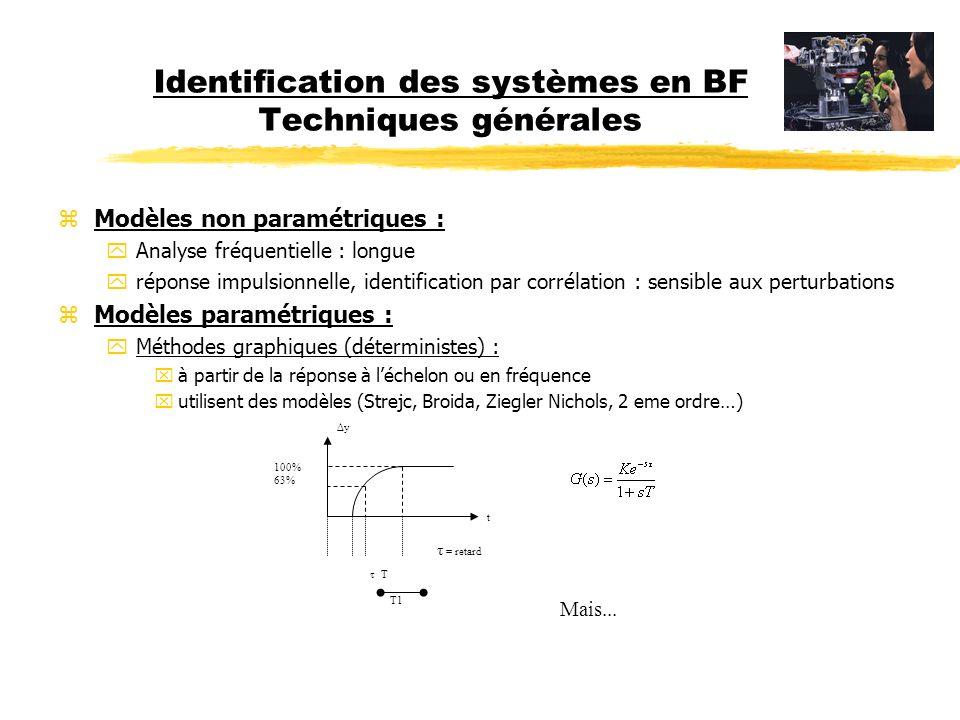 Identification des systèmes en BF Techniques générales zCaractéristiques de ces méthodes : Peu de modèles, nécessitent signaux grande amplitude, sensibles aux perturbations, imprécises, procédures longues, impossible de valider les modèles zNéanmoins : en amenant le système à la juste instabilité, s applique à la B.F.