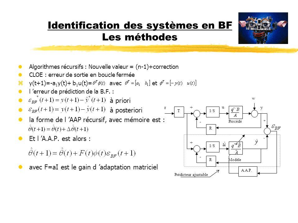 Identification des systèmes en BF Les méthodes Algorithmes récursifs : Nouvelle valeur = (n-1)+correction CLOE : erreur de sortie en boucle fermée zy(