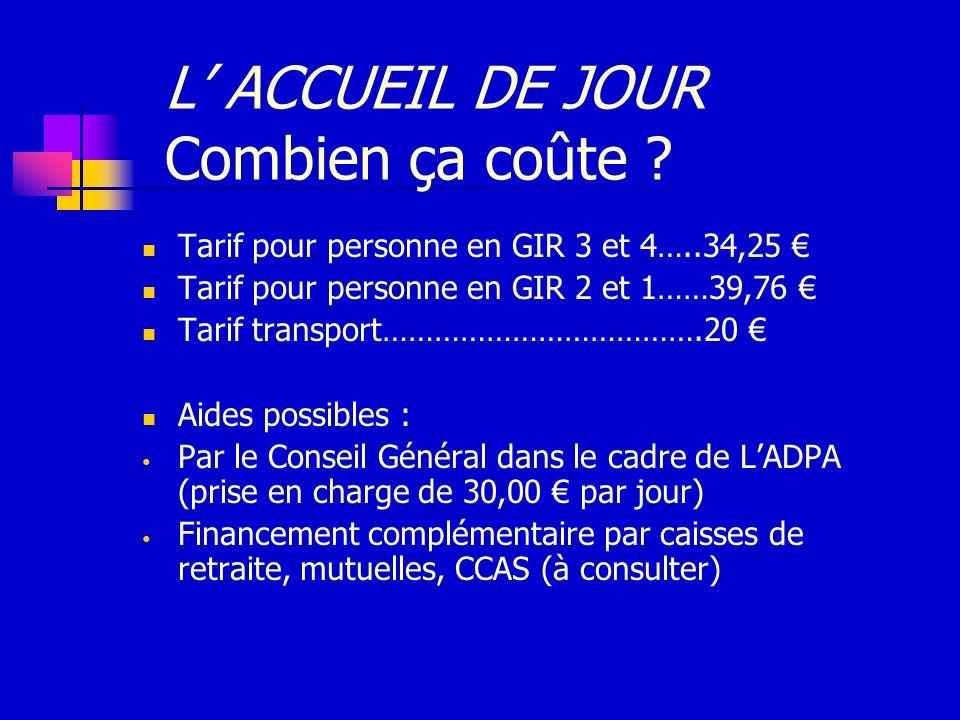 Tarif pour personne en GIR 3 et 4…..34,25 Tarif pour personne en GIR 2 et 1……39,76 Tarif transport……………………………….20 Aides possibles : Par le Conseil Général dans le cadre de LADPA (prise en charge de 30,00 par jour) Financement complémentaire par caisses de retraite, mutuelles, CCAS (à consulter) L ACCUEIL DE JOUR Combien ça coûte ?