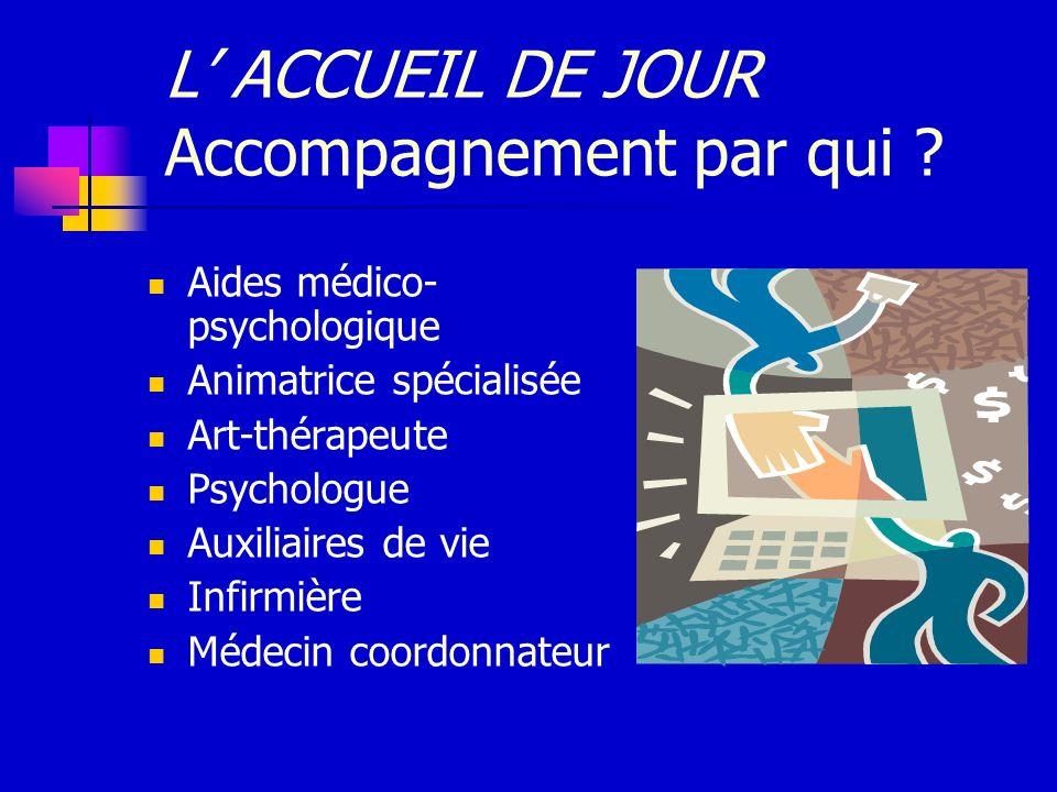 Aides médico- psychologique Animatrice spécialisée Art-thérapeute Psychologue Auxiliaires de vie Infirmière Médecin coordonnateur L ACCUEIL DE JOUR Accompagnement par qui ?