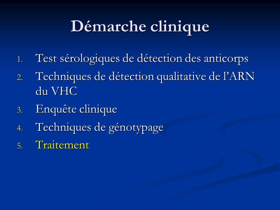 Démarche clinique 1. Test sérologiques de détection des anticorps 2. Techniques de détection qualitative de lARN du VHC 3. Enquête clinique 4. Techniq