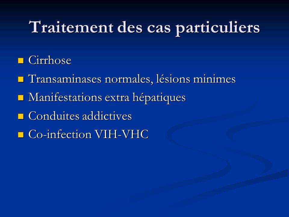 Traitement des cas particuliers Cirrhose Cirrhose Transaminases normales, lésions minimes Transaminases normales, lésions minimes Manifestations extra hépatiques Manifestations extra hépatiques Conduites addictives Conduites addictives Co-infection VIH-VHC Co-infection VIH-VHC