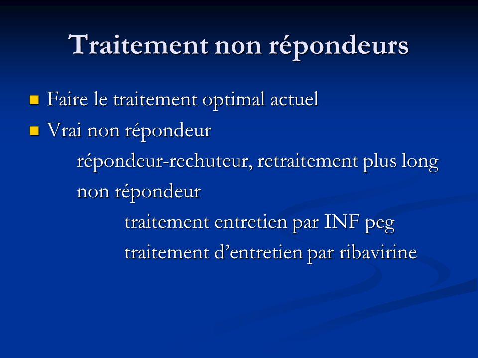 Traitement non répondeurs Faire le traitement optimal actuel Faire le traitement optimal actuel Vrai non répondeur Vrai non répondeur répondeur-rechut