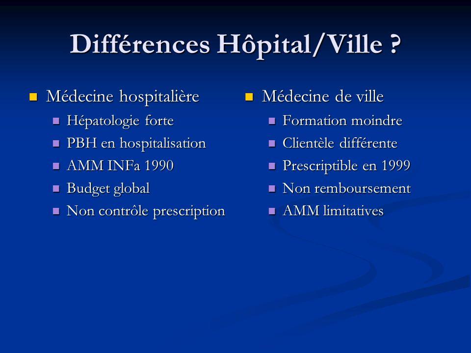 Différences Hôpital/Ville ? Médecine hospitalière Médecine hospitalière Hépatologie forte Hépatologie forte PBH en hospitalisation PBH en hospitalisat