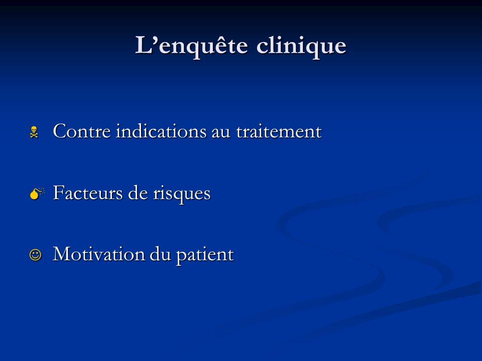 Lenquête clinique Contre indications au traitement Contre indications au traitement Facteurs de risques Facteurs de risques Motivation du patient Moti