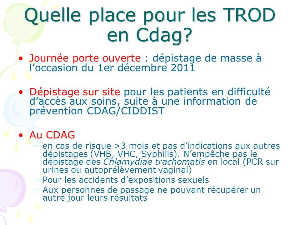 Quelle place pour les TROD en Cdag? Journée porte ouverte : dépistage de masse à loccasion du 1er décembre 2011 Dépistage sur site pour les patients e