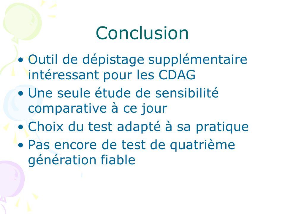 Conclusion Outil de dépistage supplémentaire intéressant pour les CDAG Une seule étude de sensibilité comparative à ce jour Choix du test adapté à sa pratique Pas encore de test de quatrième génération fiable