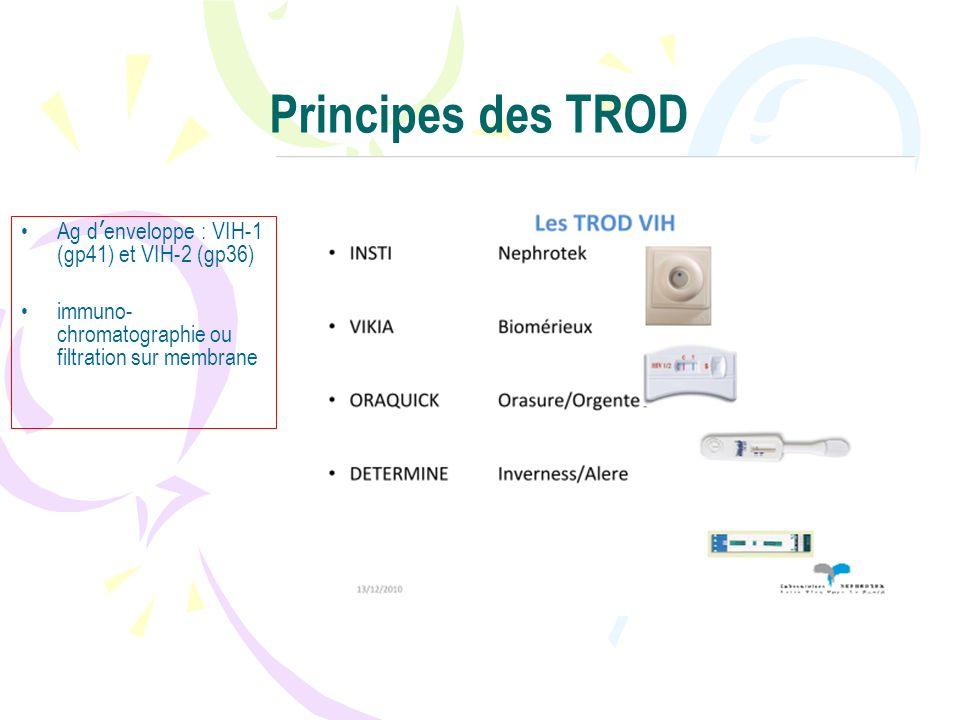 Principes des TROD Ag d enveloppe : VIH-1 (gp41) et VIH-2 (gp36) immuno- chromatographie ou filtration sur membrane