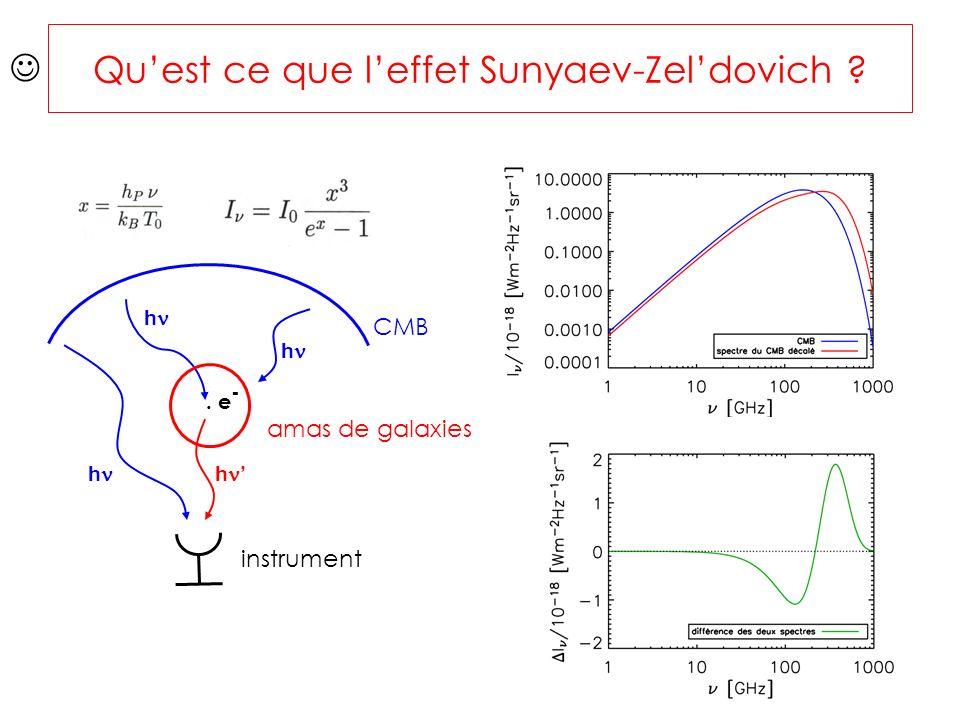 Quest ce que leffet Sunyaev-Zeldovich ? instrument CMB amas de galaxies h h h h. e -