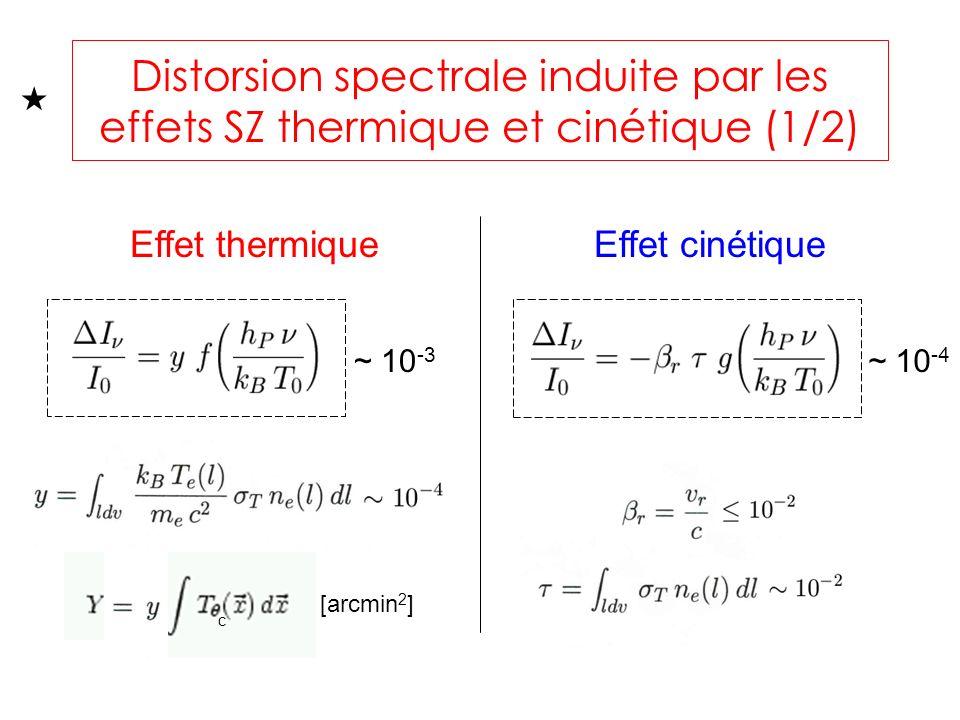 Distorsion spectrale induite par les effets SZ thermique et cinétique (1/2) Effet thermiqueEffet cinétique ~ 10 -3 ~ 10 -4 [arcmin 2 ] c