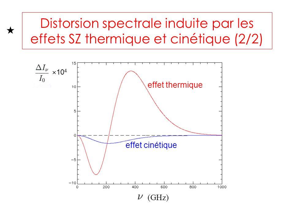 10 4 effet thermique effet cinétique (GHz) Distorsion spectrale induite par les effets SZ thermique et cinétique (2/2)