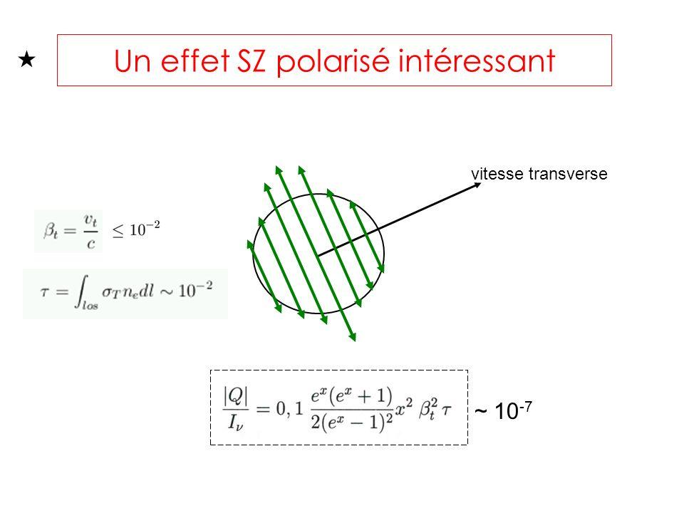 Un effet SZ polarisé intéressant vitesse transverse ~ 10 -7