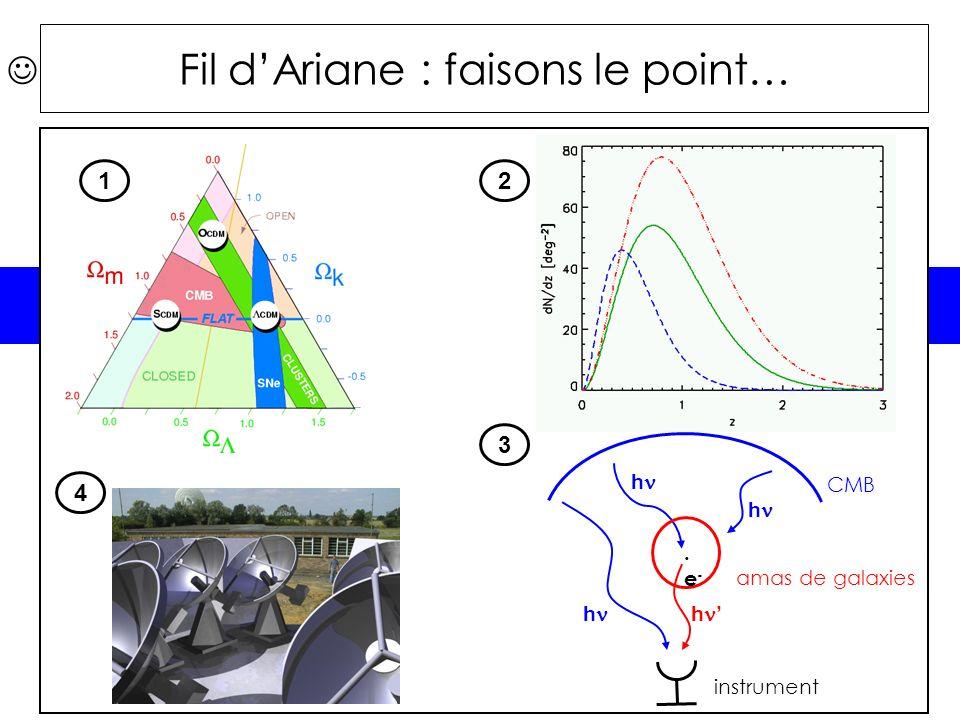 Fil dAriane : faisons le point… instrument CMB amas de galaxies h h h h.e-.e- 12 3 4