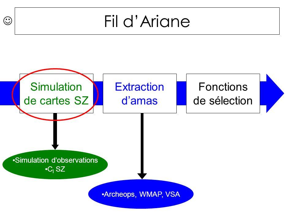 Fil dAriane Simulation de cartes SZ Extraction damas Fonctions de sélection Archeops, WMAP, VSA Simulation dobservations C l SZ