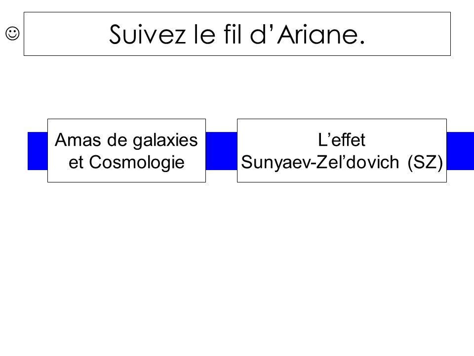 Suivez le fil dAriane. Amas de galaxies et Cosmologie Leffet Sunyaev-Zeldovich (SZ)