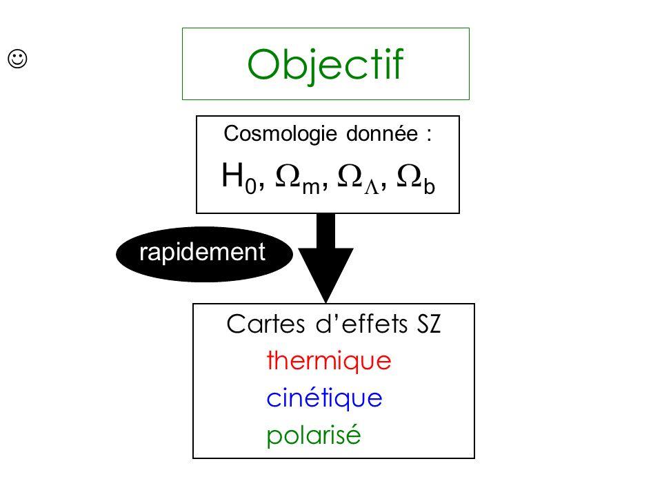 Objectif Cosmologie donnée : H 0, m,, b Cartes deffets SZ thermique cinétique polarisé rapidement