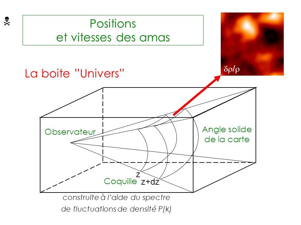 La boite Univers Observateur Angle solide de la carte Coquille z z+dz construite à laide du spectre de fluctuations de densité P(k) Positions et vitesses des amas /