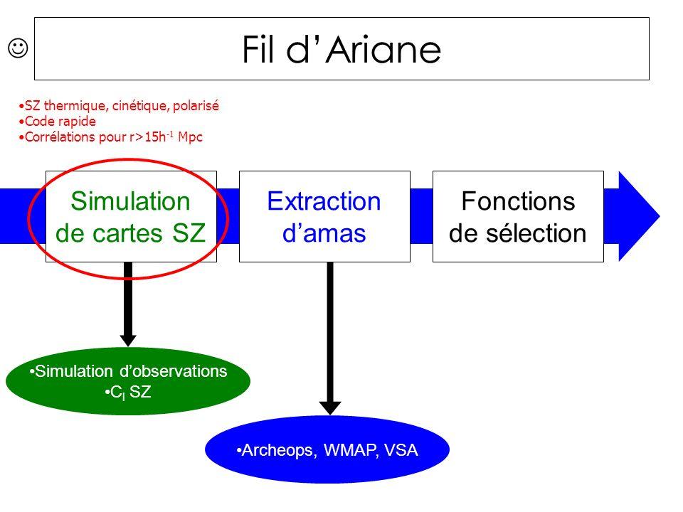 Fil dAriane Simulation de cartes SZ Extraction damas Fonctions de sélection Archeops, WMAP, VSA Simulation dobservations C l SZ SZ thermique, cinétique, polarisé Code rapide Corrélations pour r>15h -1 Mpc