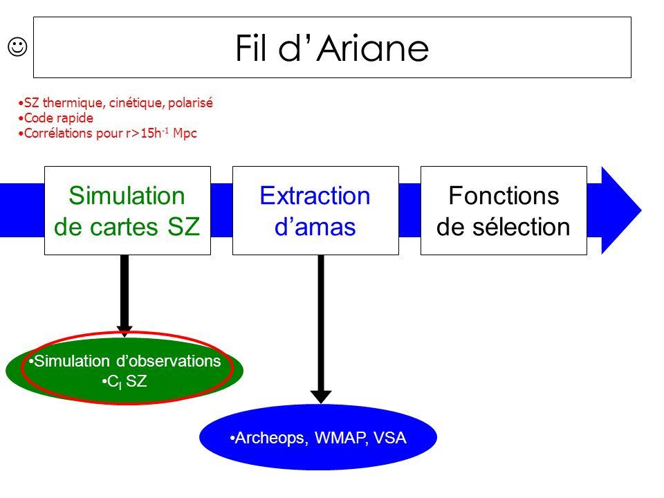 Fil dAriane Simulation de cartes SZ Extraction damas Fonctions de sélection Simulation dobservations C l SZ Archeops, WMAP, VSA SZ thermique, cinétique, polarisé Code rapide Corrélations pour r>15h -1 Mpc
