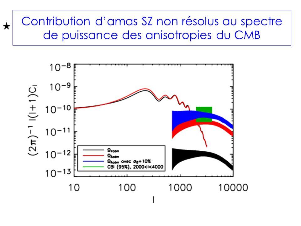 Contribution damas SZ non résolus au spectre de puissance des anisotropies du CMB