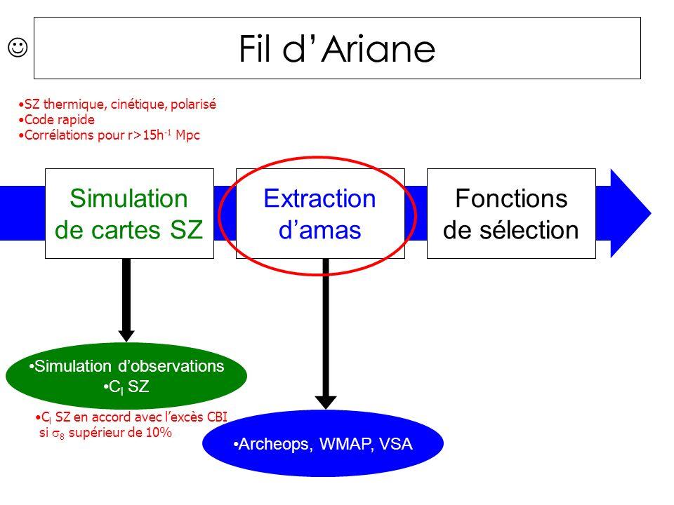 Fil dAriane Simulation de cartes SZ Extraction damas Fonctions de sélection Simulation dobservations C l SZ Archeops, WMAP, VSA C l SZ en accord avec lexcès CBI si 8 supérieur de 10% SZ thermique, cinétique, polarisé Code rapide Corrélations pour r>15h -1 Mpc