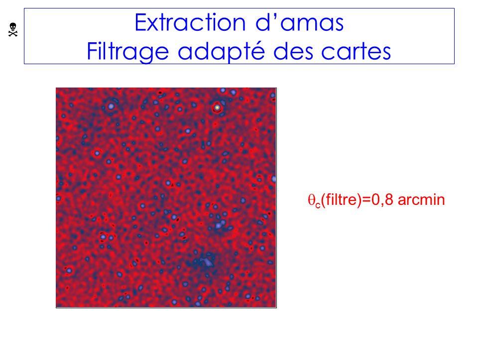 Extraction damas Filtrage adapté des cartes c (filtre)=0,8 arcmin