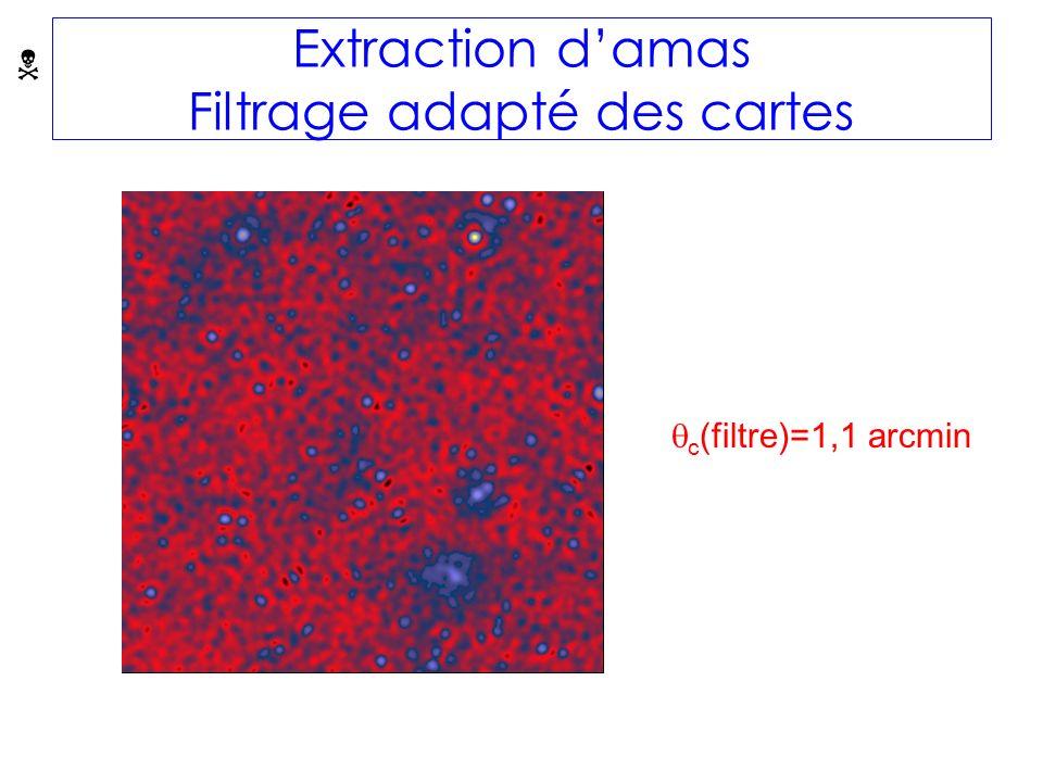 Extraction damas Filtrage adapté des cartes c (filtre)=1,1 arcmin