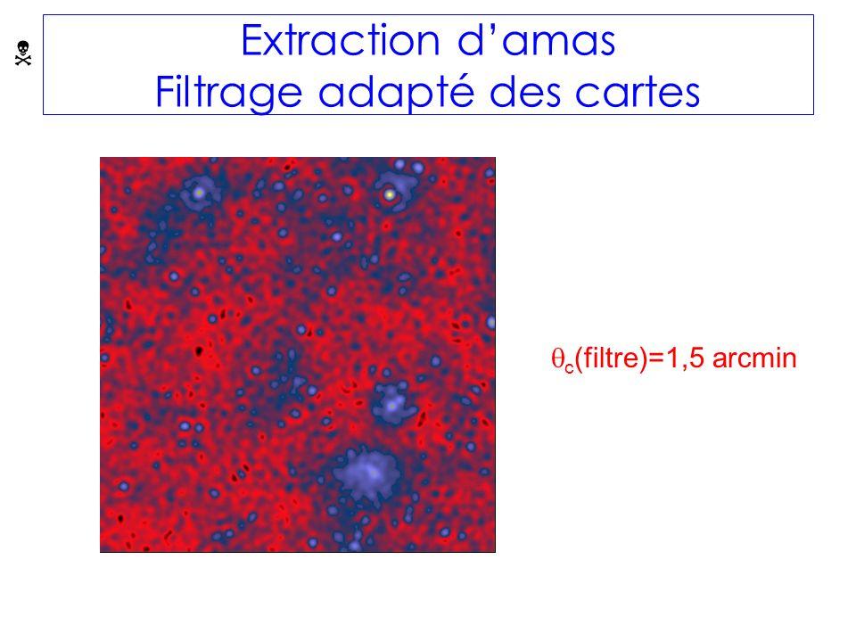 Extraction damas Filtrage adapté des cartes c (filtre)=1,5 arcmin