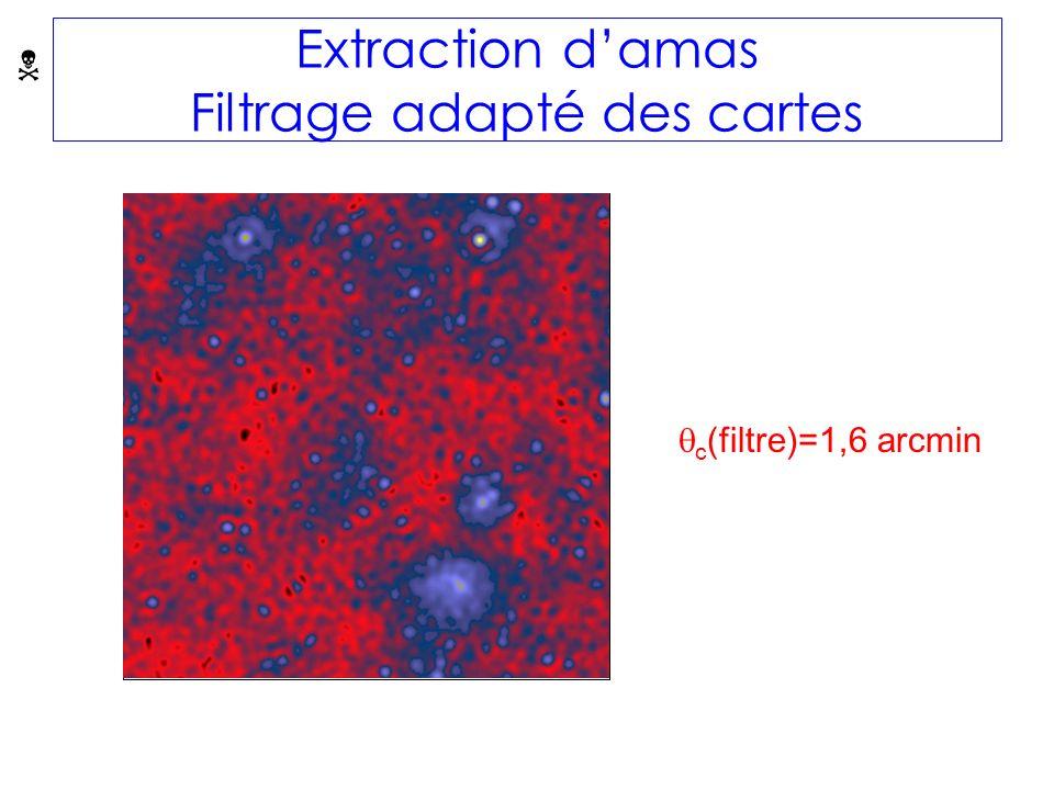 Extraction damas Filtrage adapté des cartes c (filtre)=1,6 arcmin