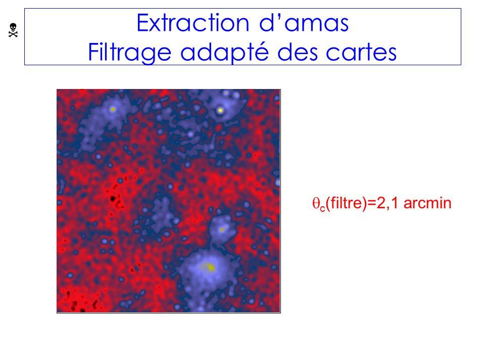 Extraction damas Filtrage adapté des cartes c (filtre)=2,1 arcmin
