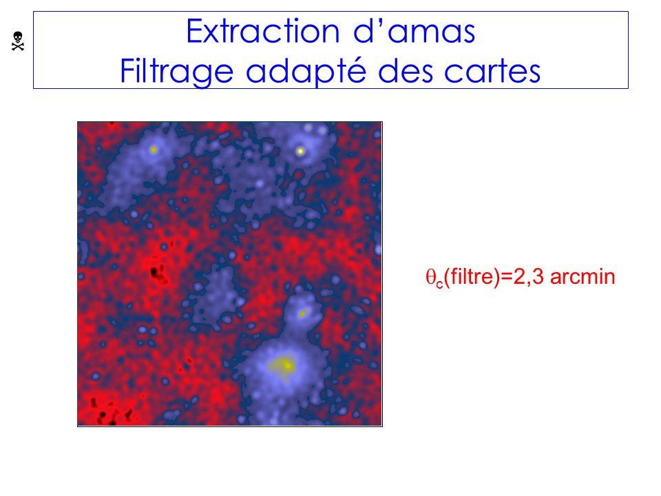 Extraction damas Filtrage adapté des cartes c (filtre)=2,3 arcmin