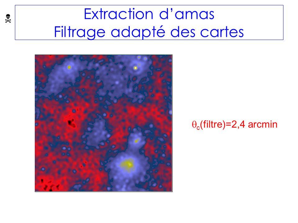 Extraction damas Filtrage adapté des cartes c (filtre)=2,4 arcmin