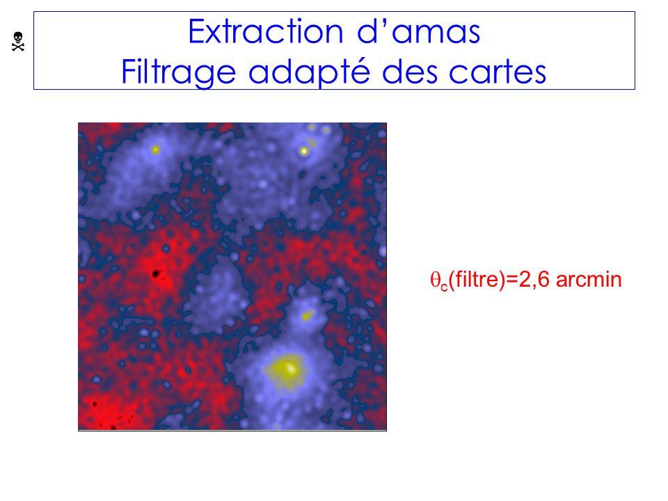 Extraction damas Filtrage adapté des cartes c (filtre)=2,6 arcmin