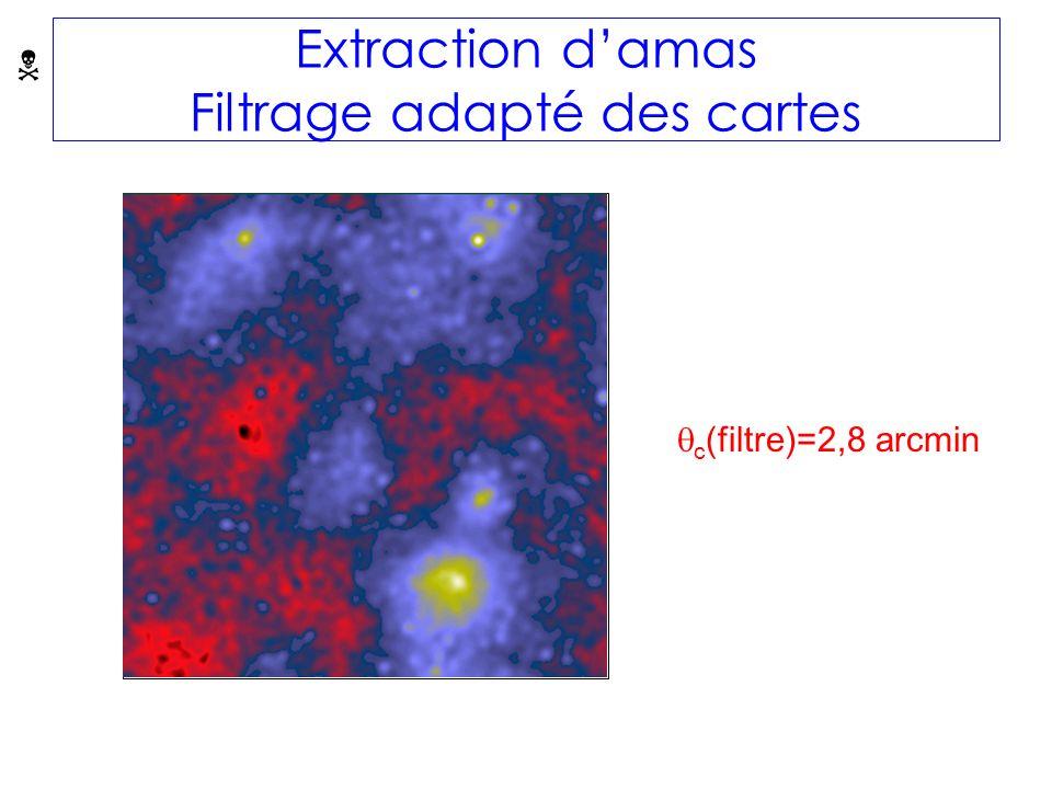 Extraction damas Filtrage adapté des cartes c (filtre)=2,8 arcmin