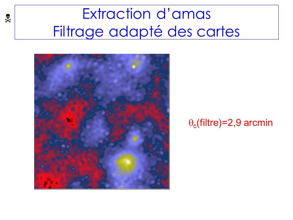 Extraction damas Filtrage adapté des cartes c (filtre)=2,9 arcmin