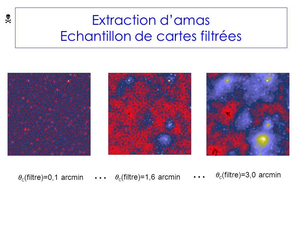 … … Extraction damas Echantillon de cartes filtrées c (filtre)=0,1 arcmin c (filtre)=1,6 arcmin c (filtre)=3,0 arcmin