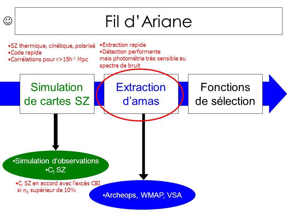 Fil dAriane Simulation de cartes SZ Extraction damas Fonctions de sélection Simulation dobservations C l SZ Archeops, WMAP, VSA C l SZ en accord avec lexcès CBI si 8 supérieur de 10% Extraction rapide Détection performante mais photométrie très sensible au spectre de bruit SZ thermique, cinétique, polarisé Code rapide Corrélations pour r>15h -1 Mpc