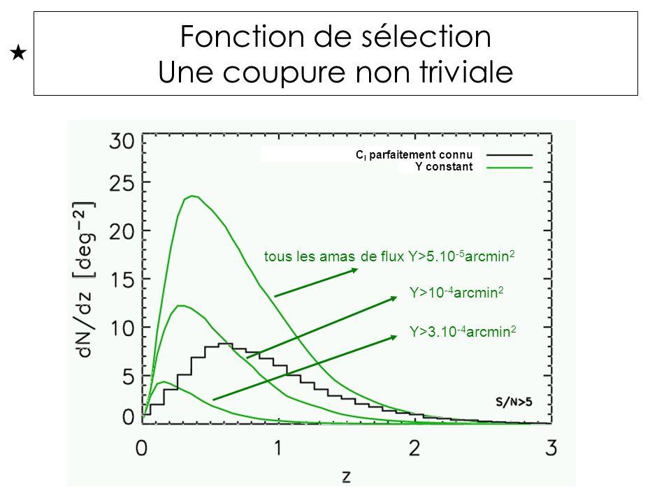 Fonction de sélection Une coupure non triviale C l parfaitement connu Y constant tous les amas de flux Y>5.10 -5 arcmin 2 Y>10 -4 arcmin 2 Y>3.10 -4 arcmin 2
