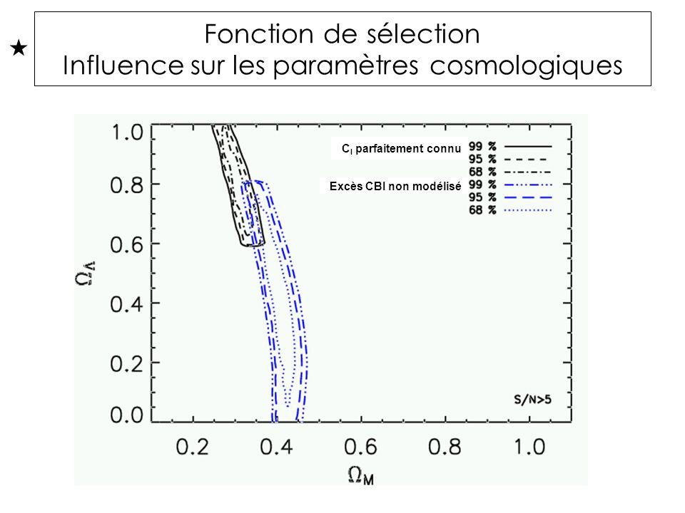 Fonction de sélection Influence sur les paramètres cosmologiques C l parfaitement connu Excès CBI non modélisé