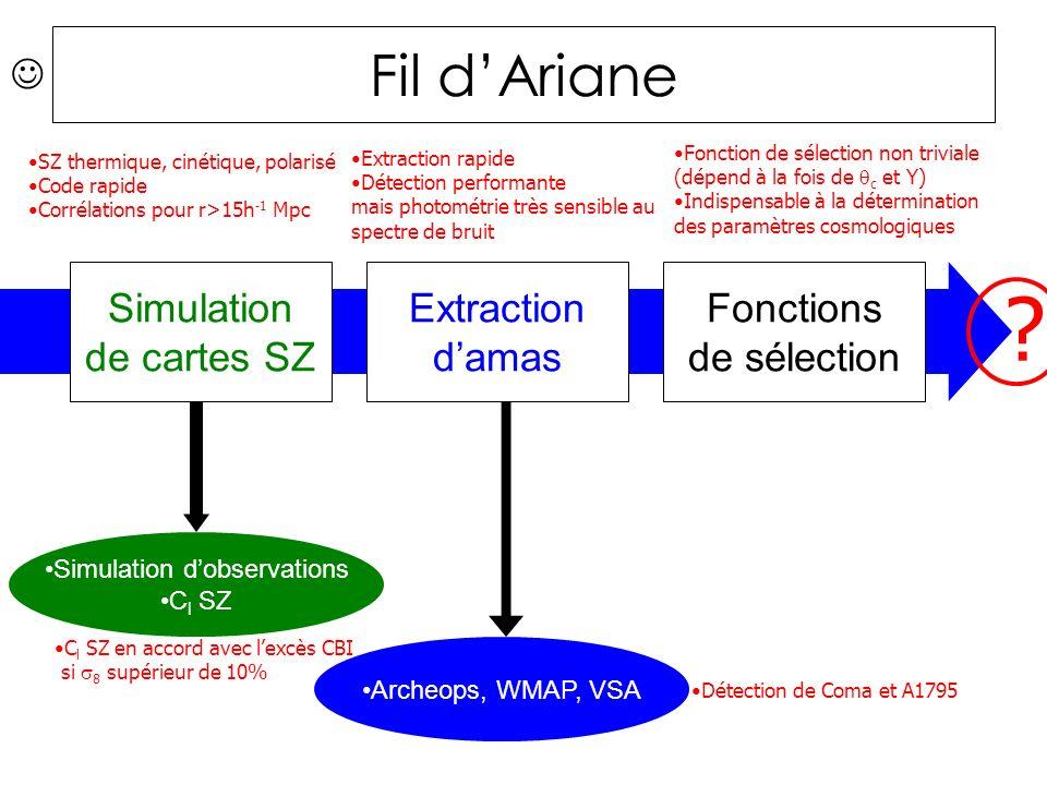 Fil dAriane Simulation de cartes SZ Extraction damas Fonctions de sélection Simulation dobservations C l SZ Archeops, WMAP, VSA C l SZ en accord avec lexcès CBI si 8 supérieur de 10% .